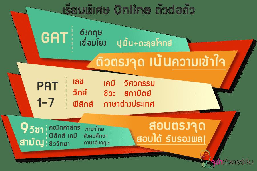 ติว GAT เชื่อมโยง Onlineตัวต่อตัว
